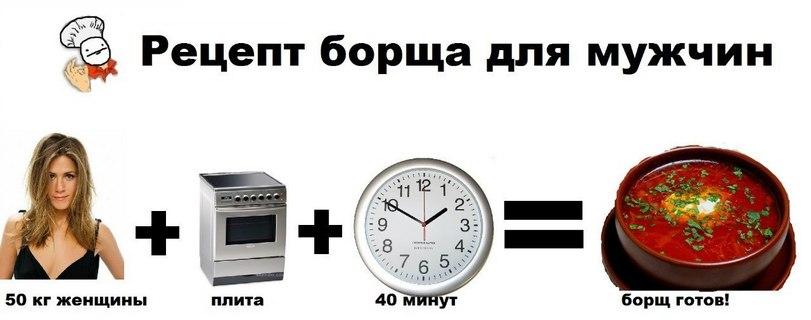 Борщ с вареной свеклой - пошаговый рецепт с фото на Повар.ру